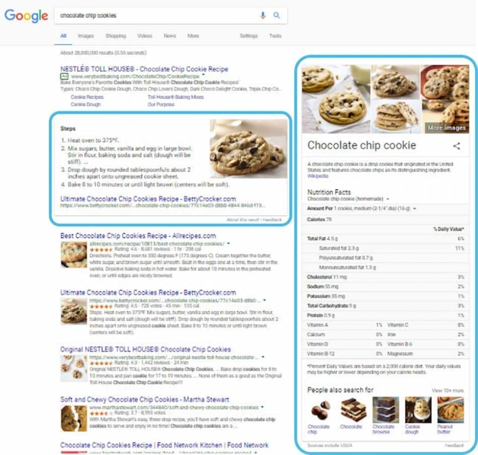 نتایج الگوریتم مرغ مگس خوار گوگل