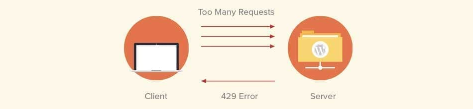 آموزش نحوه رفع خطای ۴۲۹ یا ارور Too Many Requests در وردپرس