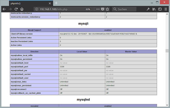 مدیریت کانفیگ سرور دامنه | Debian 9 LAMP Server Tutorial