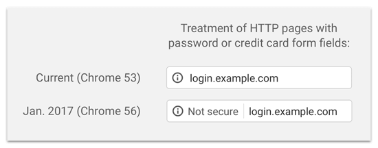 chrome-http-not-secure