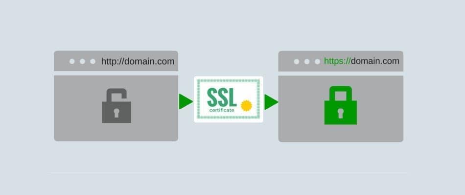 آموزش نحوه رفع خطاهای گواهی نامه ssl در وردپرس