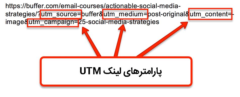 آموزش ساخت لینک UTM