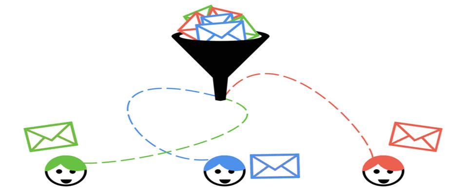 تبلیغات، ارسال ایمیل گروهی !