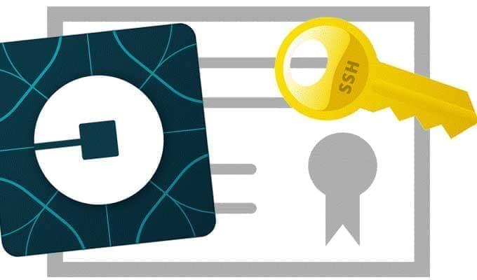 پروتکل SSH چیست ؟