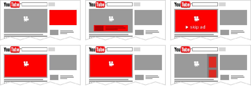 تبلیغ ویدیویی گوگل چیست