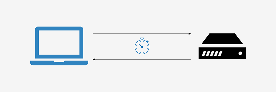 کاهش Server Response Time