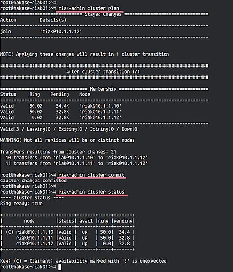 iak KV cluster installation complete