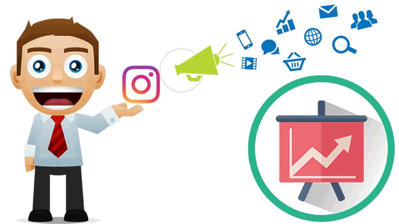 بازاریابی حرفه ای در اینستاگرام، استراتژی و اهداف