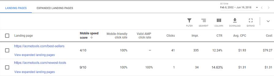 Mobile Speed Score در گوگل ادز