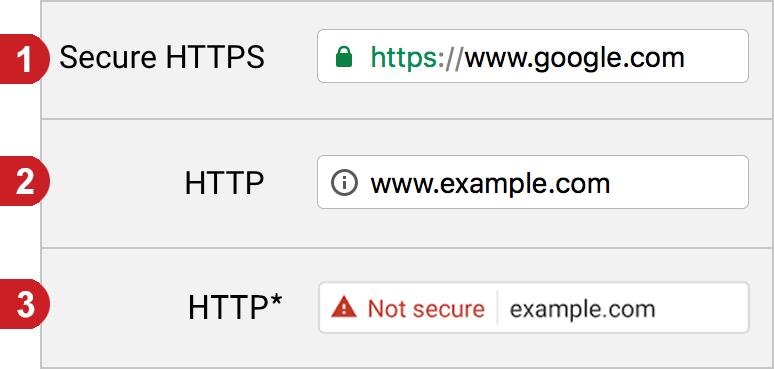 بروزرسانی امنیتی گوگل