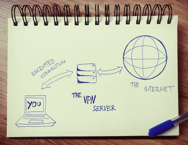 شبکه خصوصی مجازی (VPN)