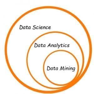 تفاوت داده کاوی و تحلیل های آماری