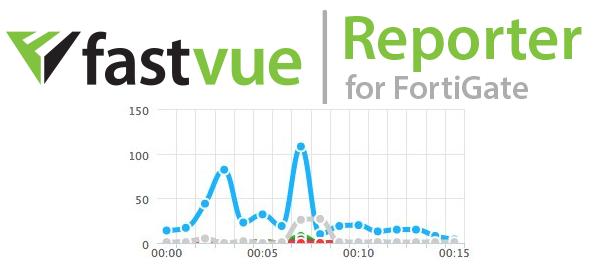 Fastvue Reporter for FortiGate 1.0